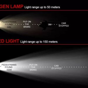 LEDspuldzeefekts