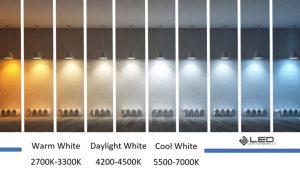 LED gaismas spektri